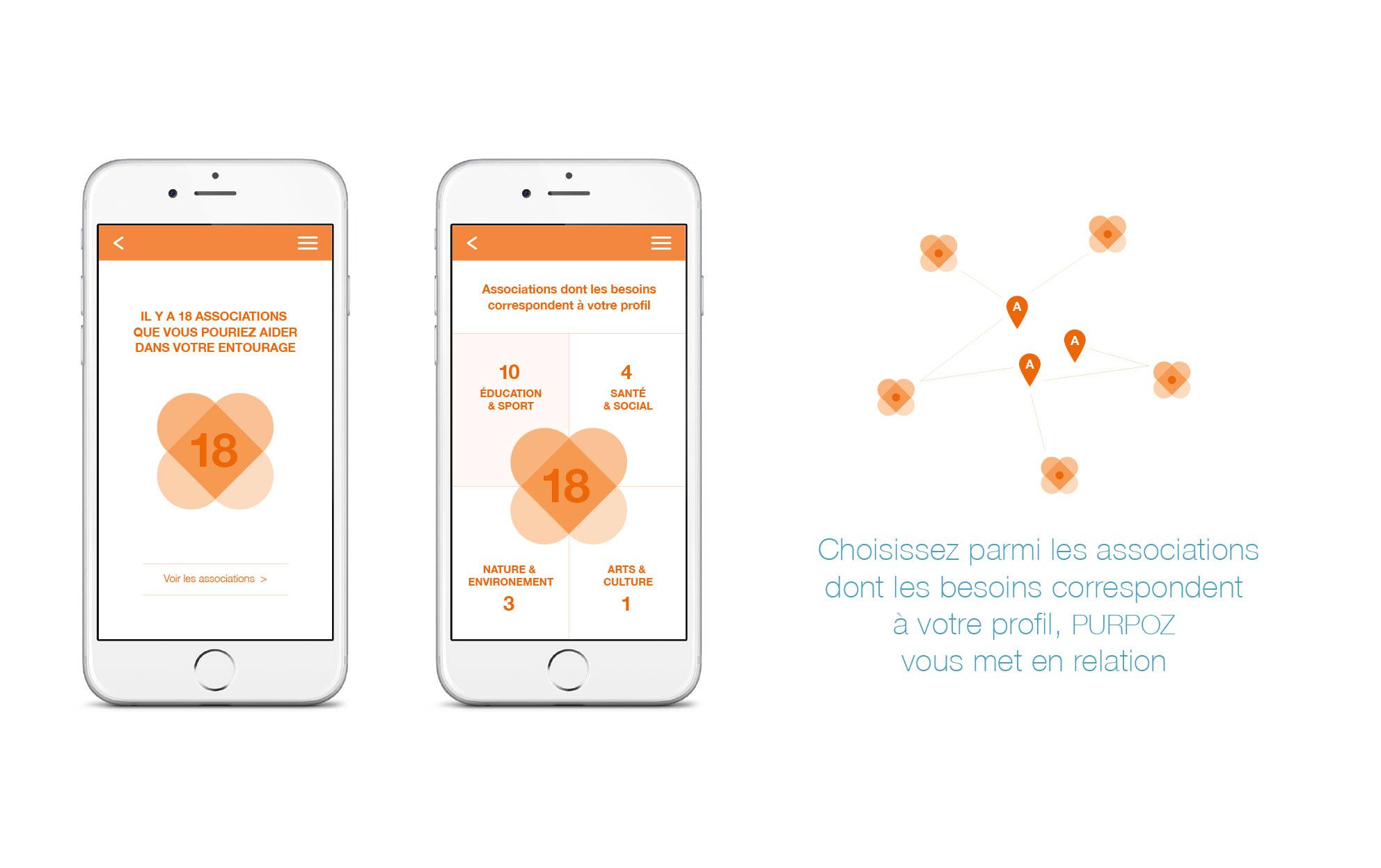 creation-design-graphique-identite-visuelle-naming-logo-digital-application-participative-nico-nico-nicolas-vignais-designer-graphique-independant-identite-visuelle-packaging-bordeaux-france-5